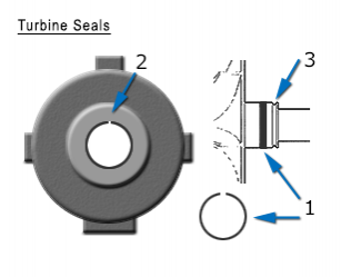Turbocharger Troubleshooting Seals